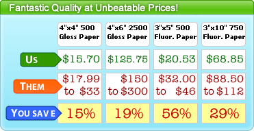 Compare Fragile Stickers Labels Prices and Quality